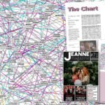 Zoom sur TheChart, le site qui relie les personnages de série féminins queer
